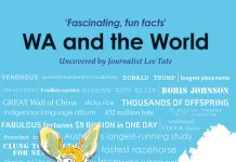 Fascinating, Fun Facts WA and the World